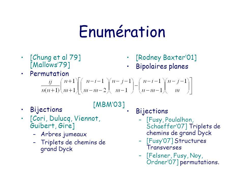 Enumération [Chung et al 79] [Mallows'79] Permutation Bijections